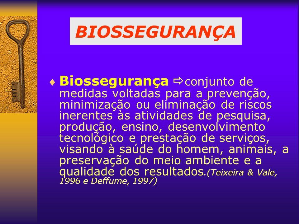 BIOSSEGURANÇA Biossegurança conjunto de medidas voltadas para a prevenção, minimização ou eliminação de riscos inerentes às atividades de pesquisa, pr