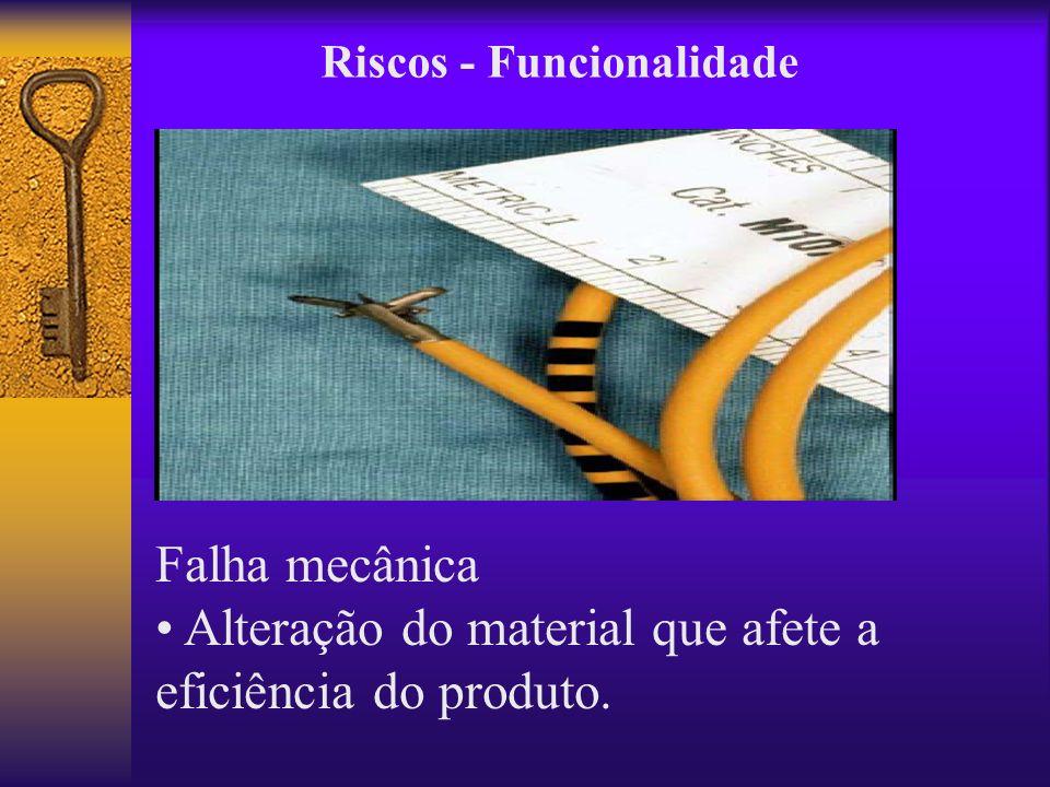 Riscos - Funcionalidade Falha mecânica Alteração do material que afete a eficiência do produto.