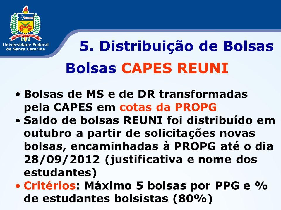 Bolsas CAPES REUNI Bolsas de MS e de DR transformadas pela CAPES em cotas da PROPG Saldo de bolsas REUNI foi distribuído em outubro a partir de solici