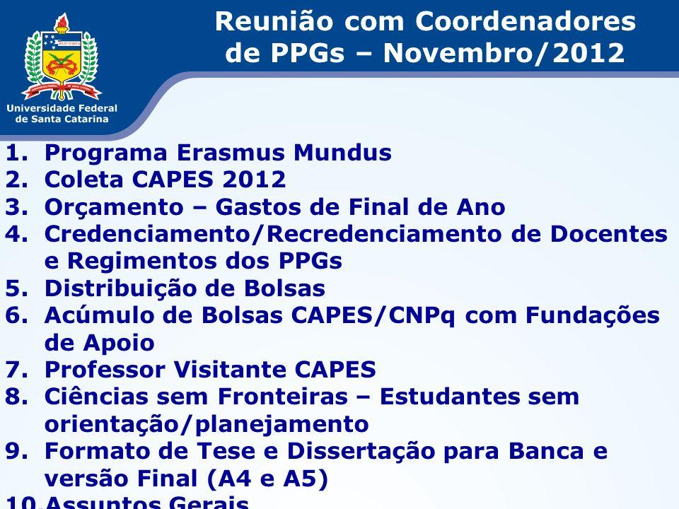 1.Programa Erasmus Mundus 2.Coleta CAPES 2012 3.Orçamento – Gastos de Final de Ano 4.Credenciamento/Recredenciamento de Docentes e Regimentos dos PPGs