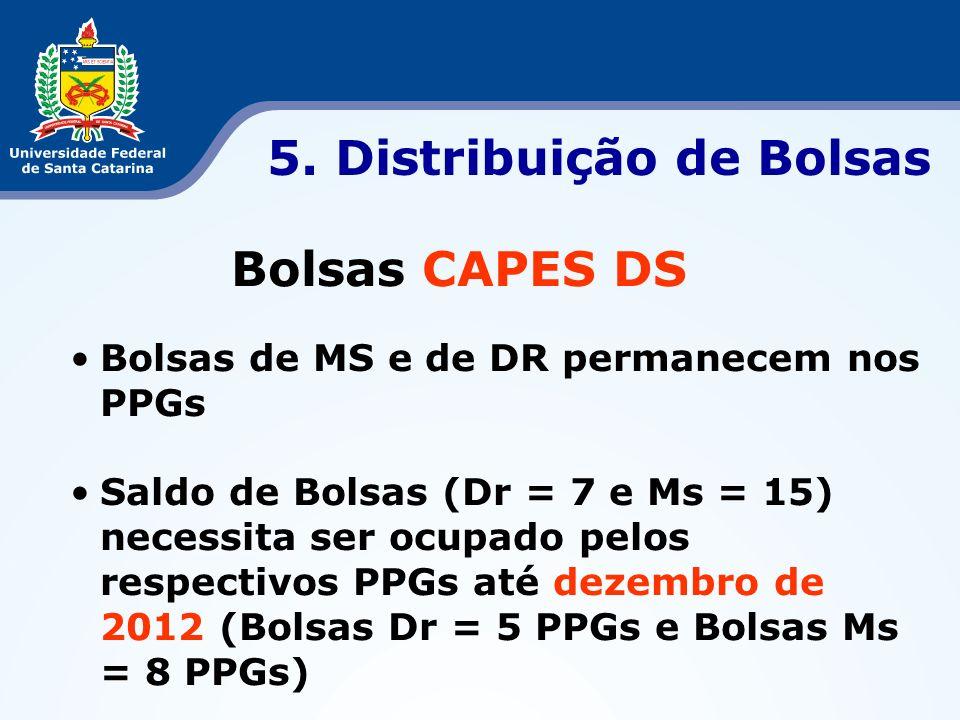 Bolsas CAPES REUNI Bolsas de MS e de DR transformadas pela CAPES em cotas da PROPG Saldo de bolsas REUNI foi distribuído em outubro a partir de solicitações novas bolsas, encaminhadas à PROPG até o dia 28/09/2012 (justificativa e nome dos estudantes) Critérios: Máximo 5 bolsas por PPG e % de estudantes bolsistas (80%) 5.