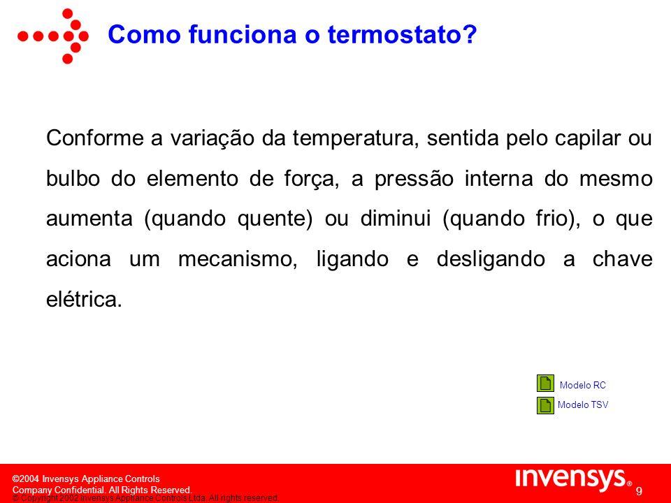 ©2004 Invensys Appliance Controls Company Confidential. All Rights Reserved. 8 Gases de carga ( Para o elemento de Força )