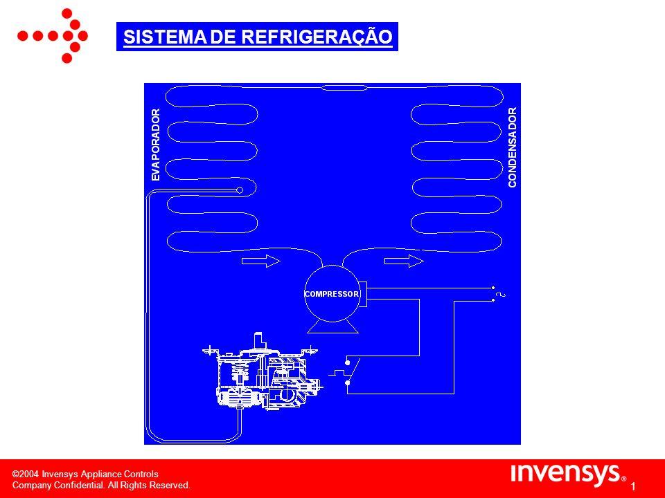 ©2004 Invensys Appliance Controls Company Confidential. All Rights Reserved. 0 O que é o Termostato? O Termostato é um componente que tem a função de