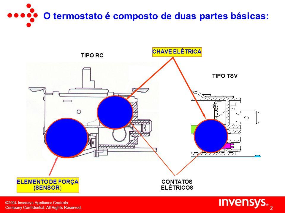 ©2004 Invensys Appliance Controls Company Confidential. All Rights Reserved. 1 SISTEMA DE REFRIGERAÇÃO