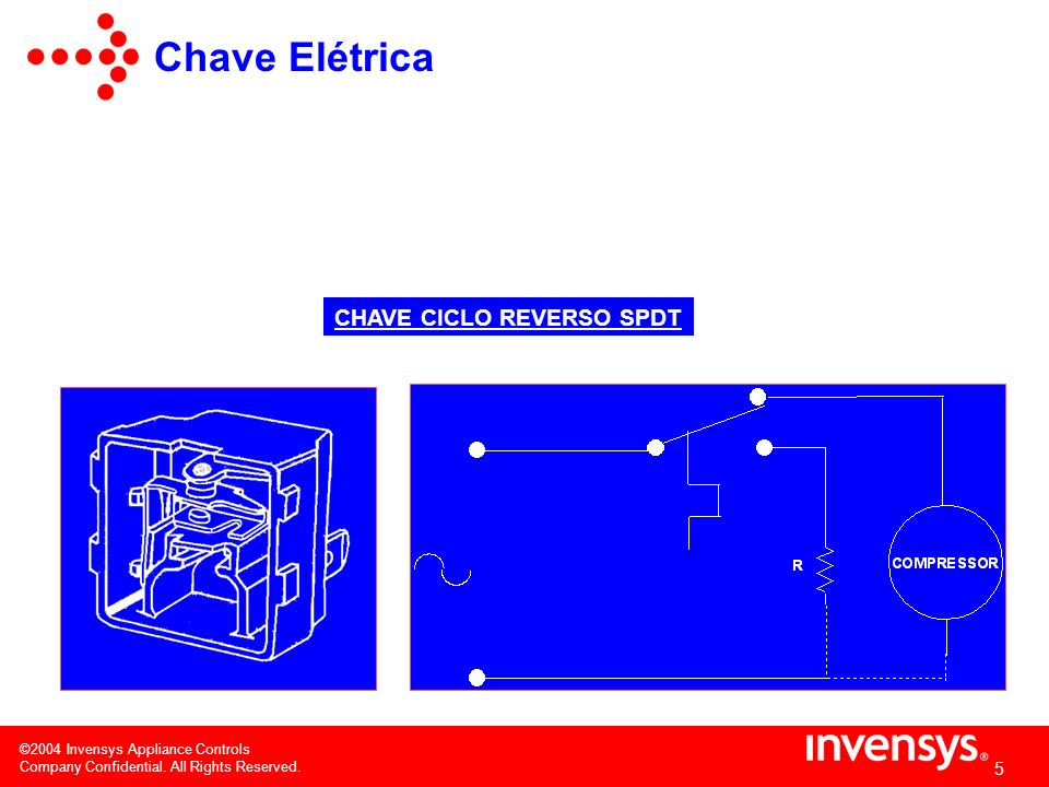 ©2004 Invensys Appliance Controls Company Confidential. All Rights Reserved. 4 CHAVE STANDARD SPST Chave Elétrica