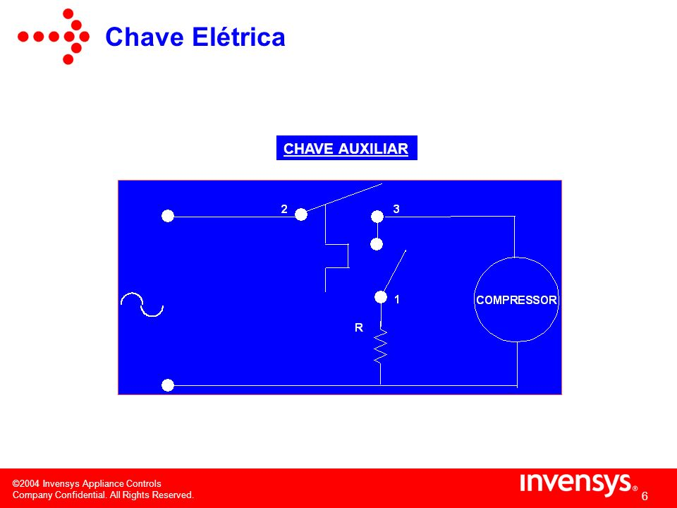 ©2004 Invensys Appliance Controls Company Confidential. All Rights Reserved. 5 CHAVE CICLO REVERSO SPDT Chave Elétrica