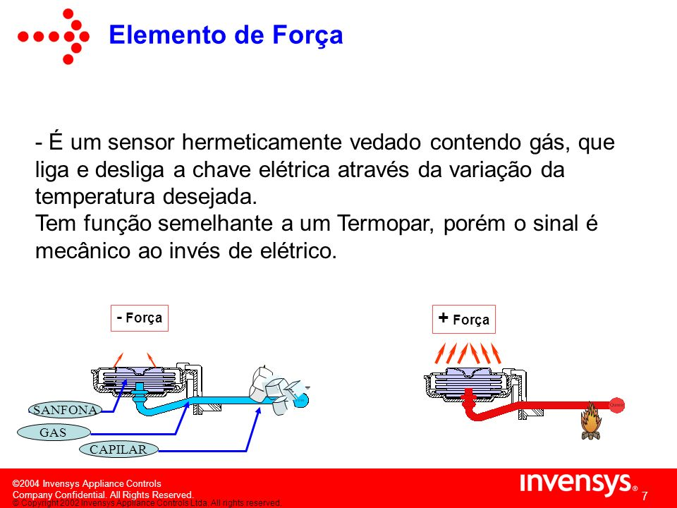 ©2004 Invensys Appliance Controls Company Confidential. All Rights Reserved. 6 CHAVE AUXILIAR Chave Elétrica