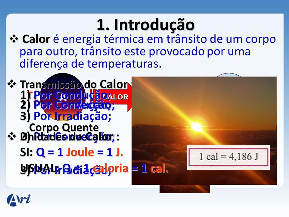 Evita a troca de calor por convecção Evita a troca de calor por irradiação Evita a troca de calor por condução