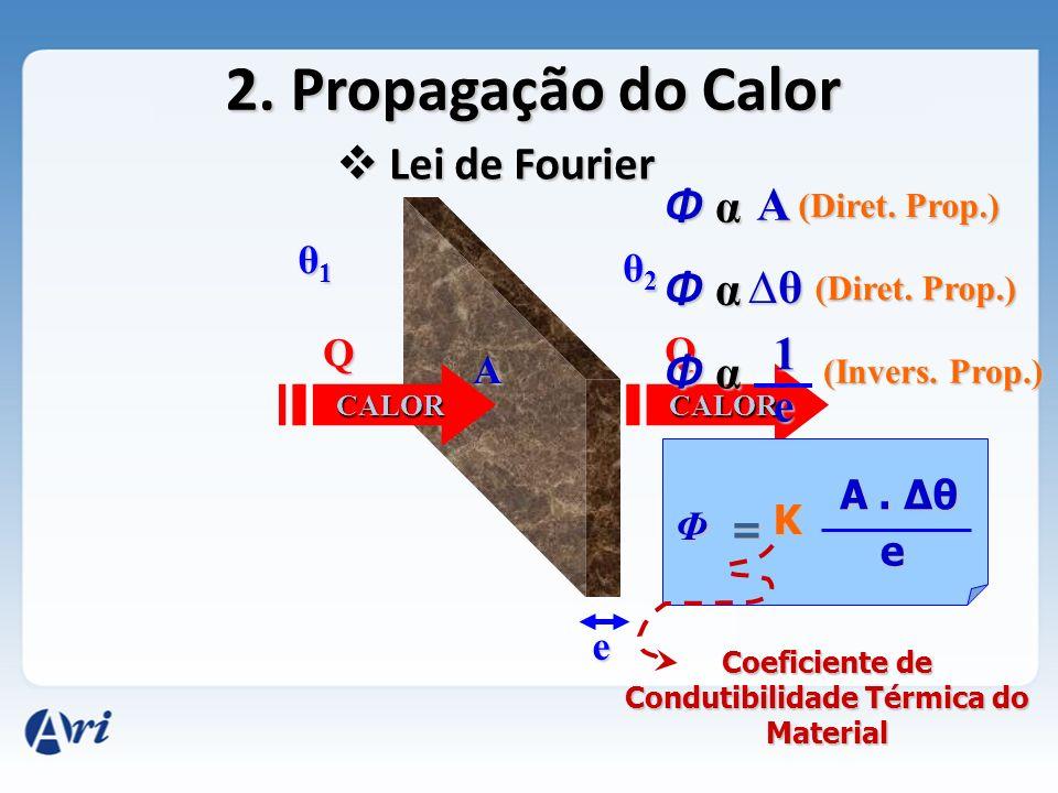 2.Propagação do Calor Ocorre nos Fluidos (Líquidos, Gases e Vapores).