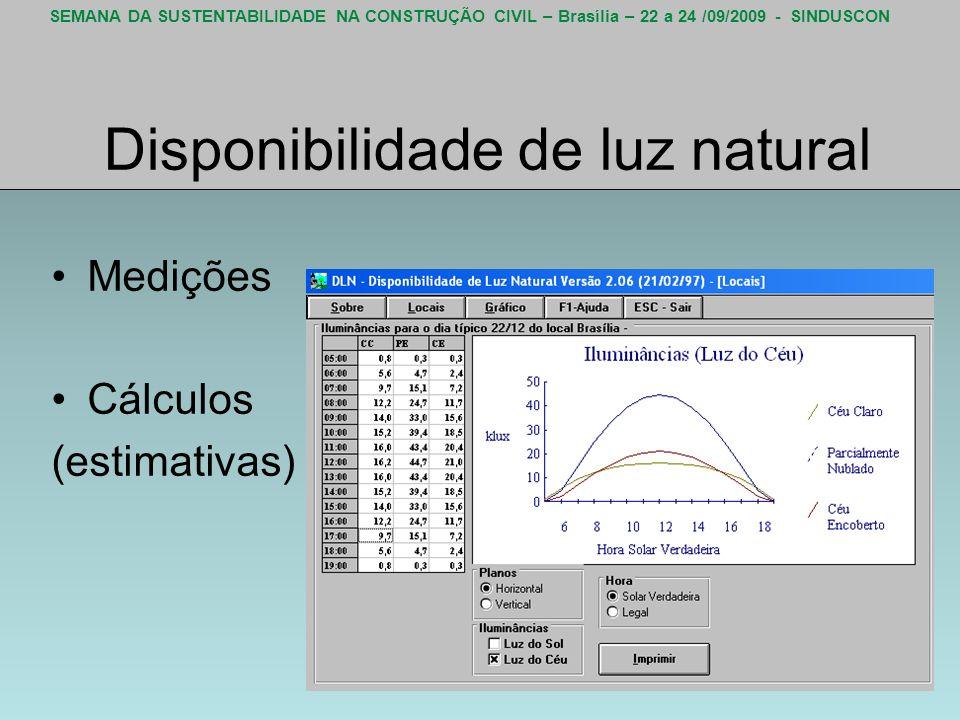 SEMANA DA SUSTENTABILIDADE NA CONSTRUÇÃO CIVIL – Brasília – 22 a 24 /09/2009 - SINDUSCON Disponibilidade de luz natural Medições Cálculos (estimativas