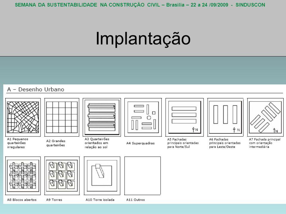 SEMANA DA SUSTENTABILIDADE NA CONSTRUÇÃO CIVIL – Brasília – 22 a 24 /09/2009 - SINDUSCON Implantação