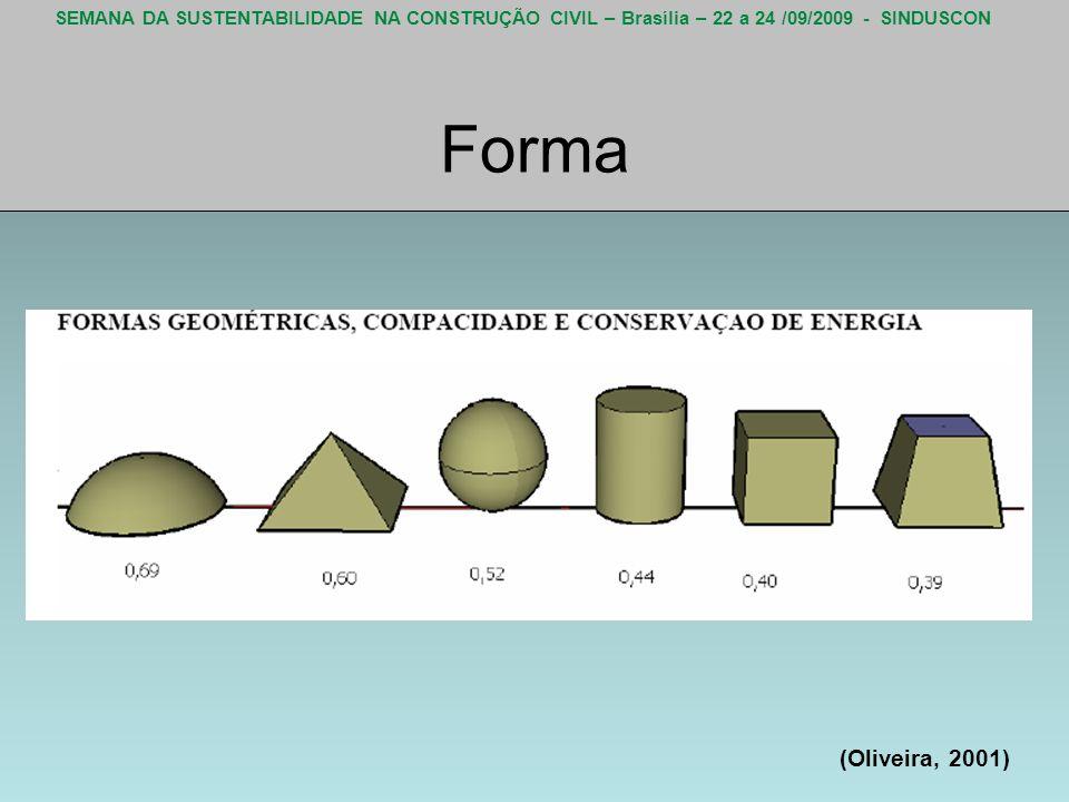 SEMANA DA SUSTENTABILIDADE NA CONSTRUÇÃO CIVIL – Brasília – 22 a 24 /09/2009 - SINDUSCON Forma (Oliveira, 2001)