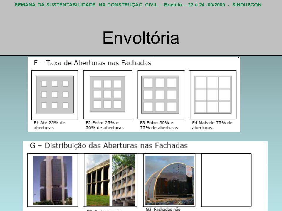 SEMANA DA SUSTENTABILIDADE NA CONSTRUÇÃO CIVIL – Brasília – 22 a 24 /09/2009 - SINDUSCON Envoltória