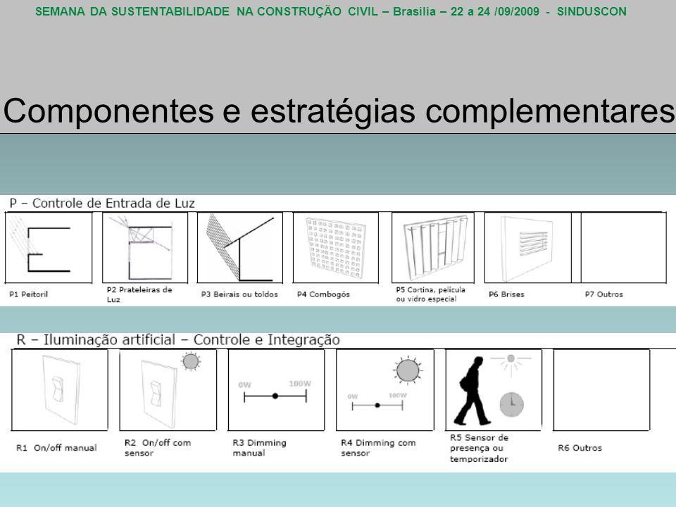 SEMANA DA SUSTENTABILIDADE NA CONSTRUÇÃO CIVIL – Brasília – 22 a 24 /09/2009 - SINDUSCON Componentes e estratégias complementares