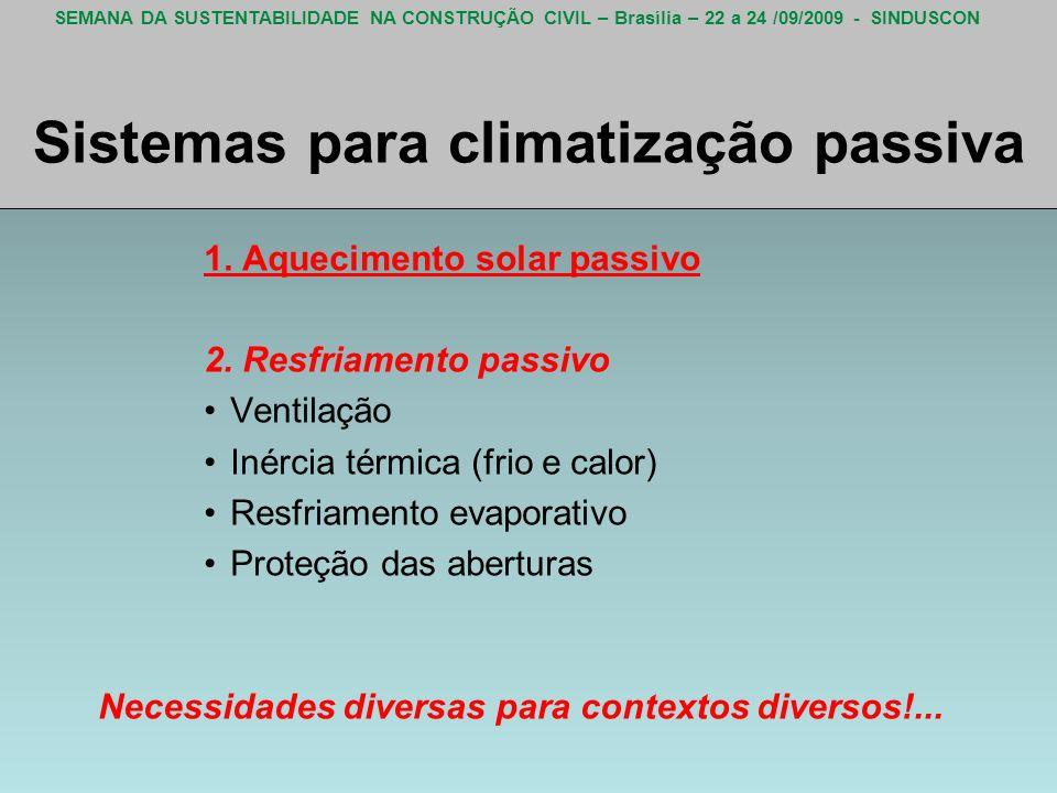 SEMANA DA SUSTENTABILIDADE NA CONSTRUÇÃO CIVIL – Brasília – 22 a 24 /09/2009 - SINDUSCON Sistemas para climatização passiva 1. Aquecimento solar passi