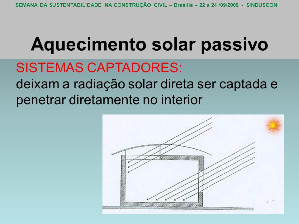 SEMANA DA SUSTENTABILIDADE NA CONSTRUÇÃO CIVIL – Brasília – 22 a 24 /09/2009 - SINDUSCON Aquecimento solar passivo SISTEMAS CAPTADORES: deixam a radia