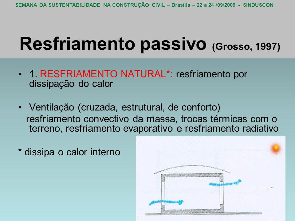 SEMANA DA SUSTENTABILIDADE NA CONSTRUÇÃO CIVIL – Brasília – 22 a 24 /09/2009 - SINDUSCON Resfriamento passivo (Grosso, 1997) 1. RESFRIAMENTO NATURAL*: