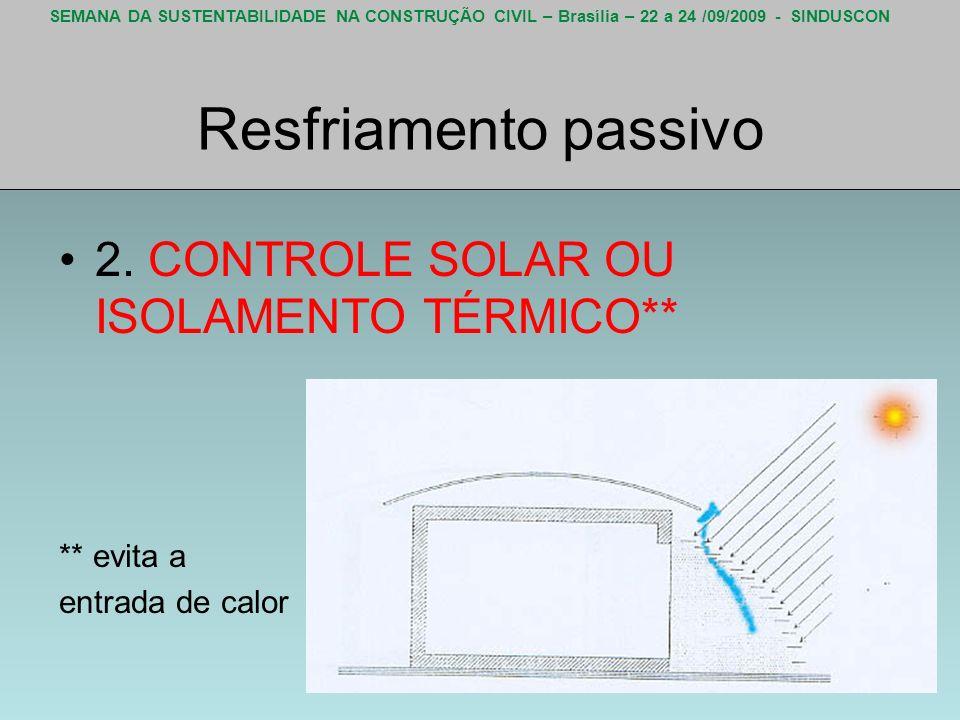 SEMANA DA SUSTENTABILIDADE NA CONSTRUÇÃO CIVIL – Brasília – 22 a 24 /09/2009 - SINDUSCON Resfriamento passivo 2. CONTROLE SOLAR OU ISOLAMENTO TÉRMICO*