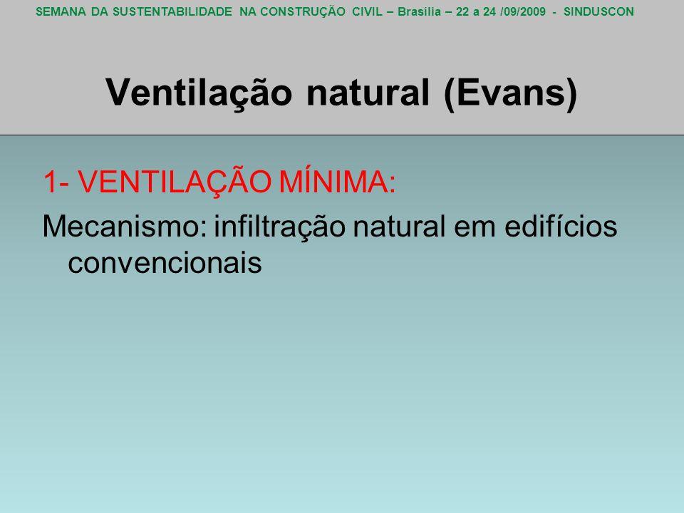 SEMANA DA SUSTENTABILIDADE NA CONSTRUÇÃO CIVIL – Brasília – 22 a 24 /09/2009 - SINDUSCON Ventilação natural (Evans) 1- VENTILAÇÃO MÍNIMA: Mecanismo: i