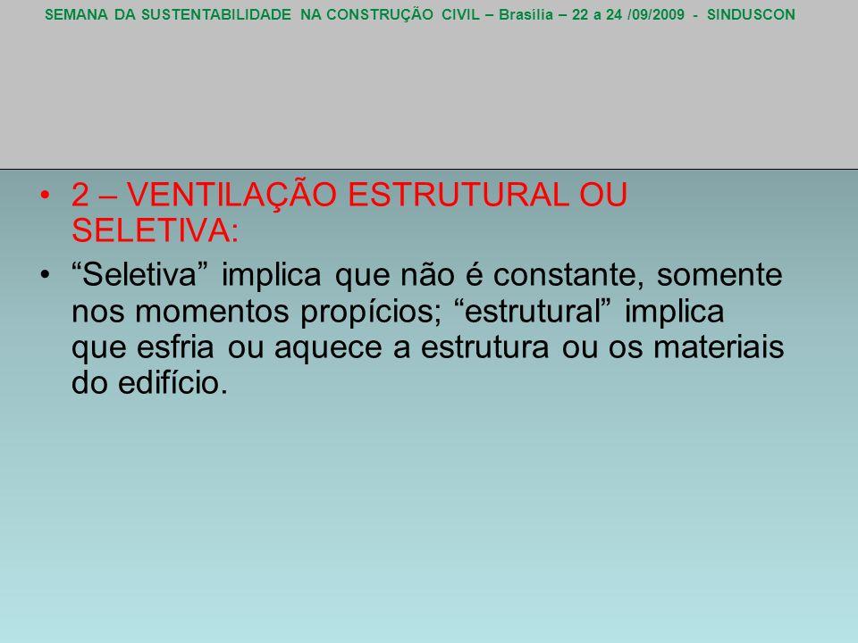 SEMANA DA SUSTENTABILIDADE NA CONSTRUÇÃO CIVIL – Brasília – 22 a 24 /09/2009 - SINDUSCON 2 – VENTILAÇÃO ESTRUTURAL OU SELETIVA: Seletiva implica que n