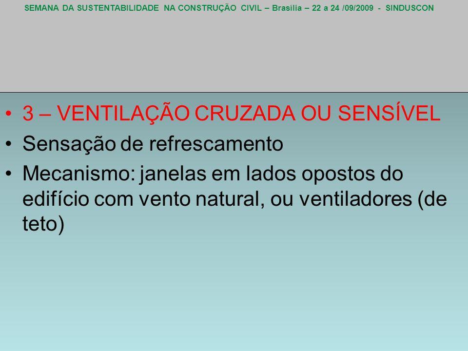 SEMANA DA SUSTENTABILIDADE NA CONSTRUÇÃO CIVIL – Brasília – 22 a 24 /09/2009 - SINDUSCON 3 – VENTILAÇÃO CRUZADA OU SENSÍVEL Sensação de refrescamento