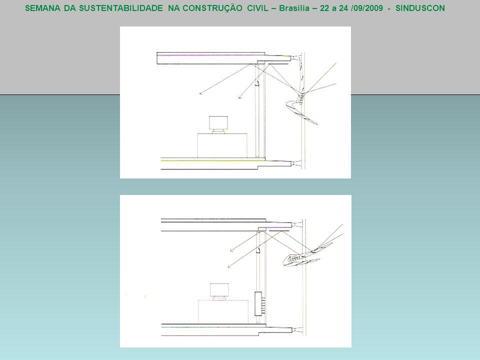 SEMANA DA SUSTENTABILIDADE NA CONSTRUÇÃO CIVIL – Brasília – 22 a 24 /09/2009 - SINDUSCON
