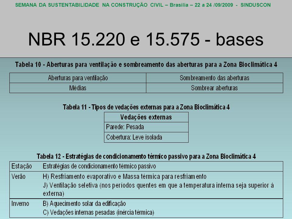 NBR 15.220 e 15.575 - bases