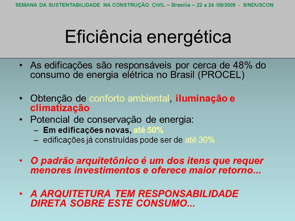 SEMANA DA SUSTENTABILIDADE NA CONSTRUÇÃO CIVIL – Brasília – 22 a 24 /09/2009 - SINDUSCON Eficiência energética As edificações são responsáveis por cer
