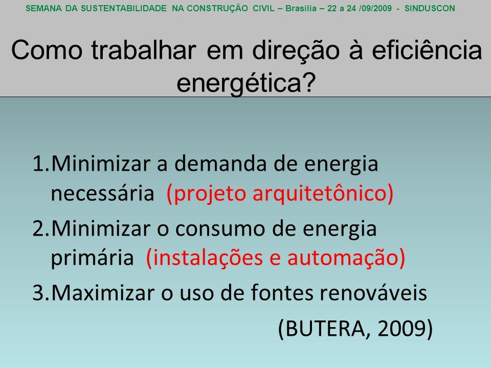 SEMANA DA SUSTENTABILIDADE NA CONSTRUÇÃO CIVIL – Brasília – 22 a 24 /09/2009 - SINDUSCON Como trabalhar em direção à eficiência energética? 1.Minimiza