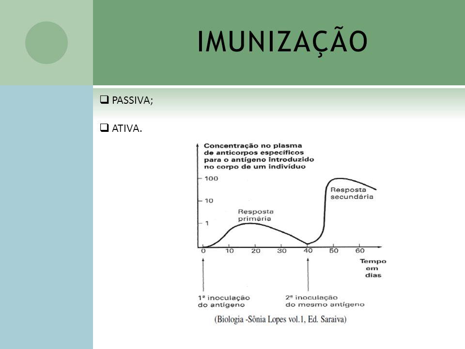 PAROTIDITE (CAXUMBA OU PAPEIRA) PATÓGENO: Paramyxovirus TRANSMISSÃO: Vias respiratórias (contato direto com secreções).