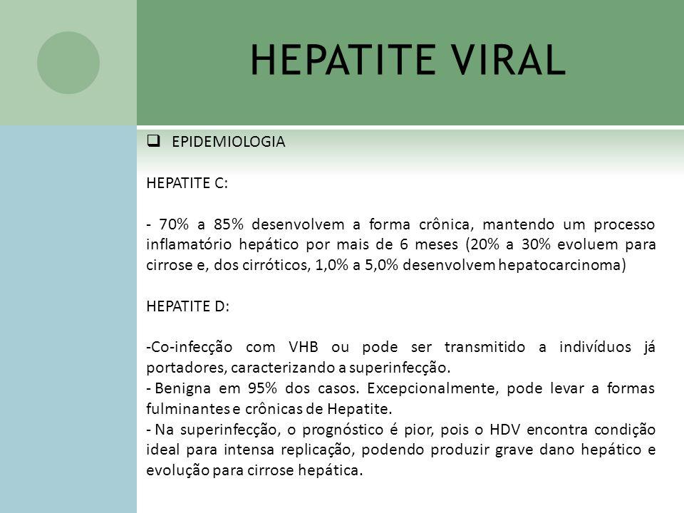 HEPATITE VIRAL EPIDEMIOLOGIA HEPATITE C: - 70% a 85% desenvolvem a forma crônica, mantendo um processo inflamatório hepático por mais de 6 meses (20%