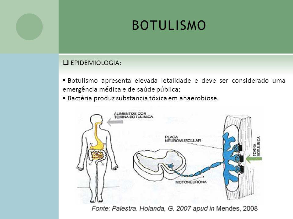 BOTULISMO EPIDEMIOLOGIA: Botulismo apresenta elevada letalidade e deve ser considerado uma emergência médica e de saúde pública; Bactéria produz subst