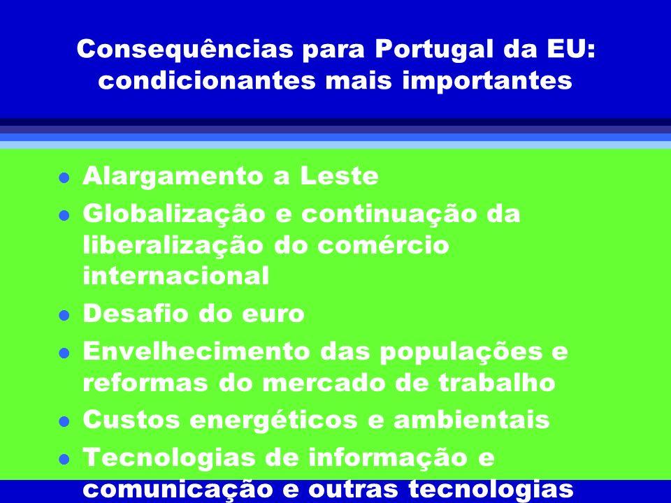 Consequências para Portugal da EU: condicionantes mais importantes l Alargamento a Leste l Globalização e continuação da liberalização do comércio int