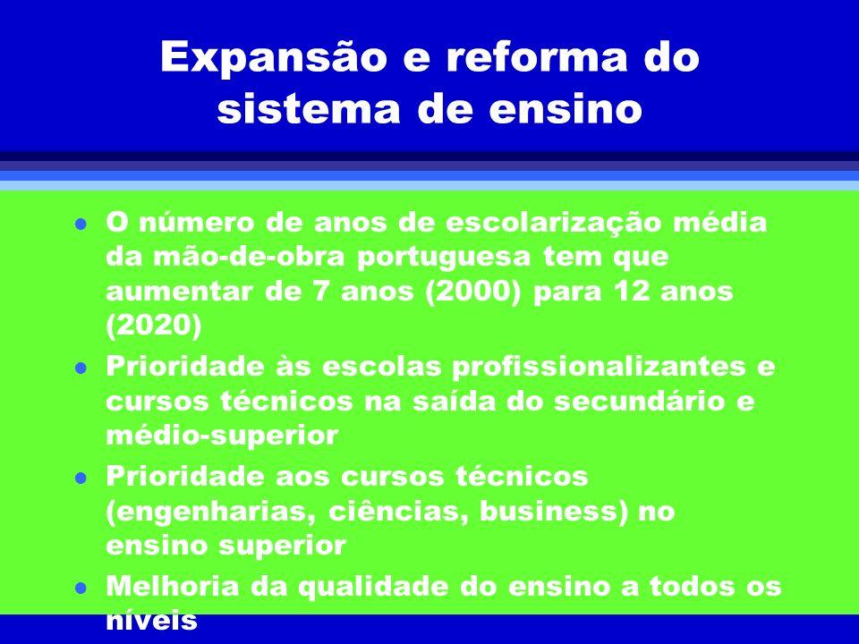 Expansão e reforma do sistema de ensino l O número de anos de escolarização média da mão-de-obra portuguesa tem que aumentar de 7 anos (2000) para 12