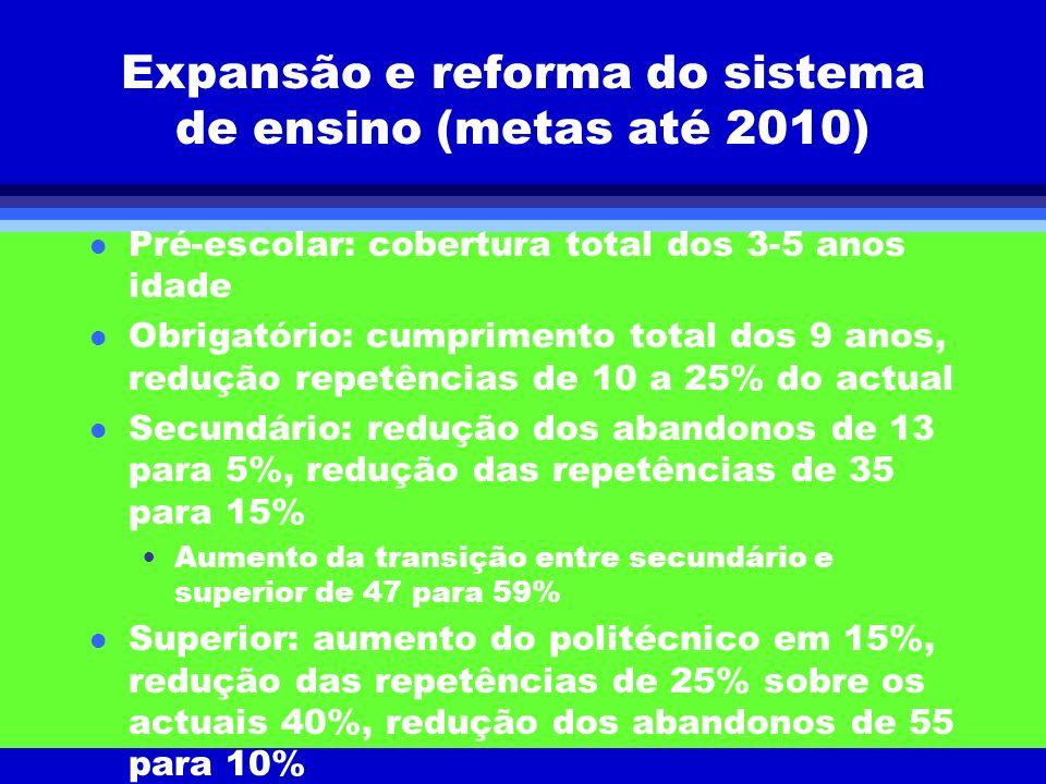 Expansão e reforma do sistema de ensino (metas até 2010) l Pré-escolar: cobertura total dos 3-5 anos idade l Obrigatório: cumprimento total dos 9 anos