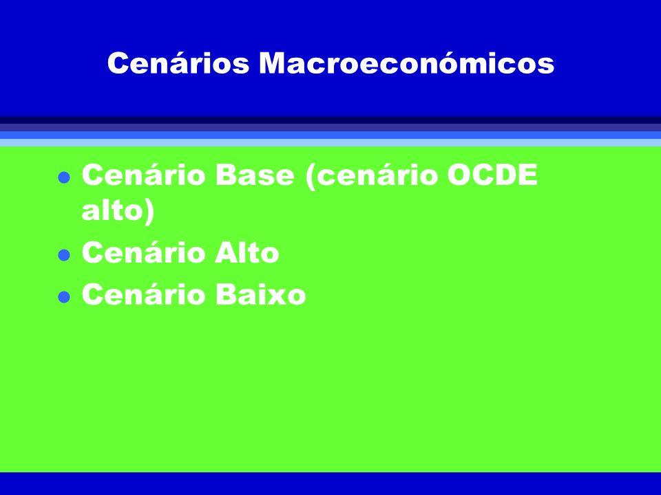 Cenários Macroeconómicos l Cenário Base (cenário OCDE alto) l Cenário Alto l Cenário Baixo