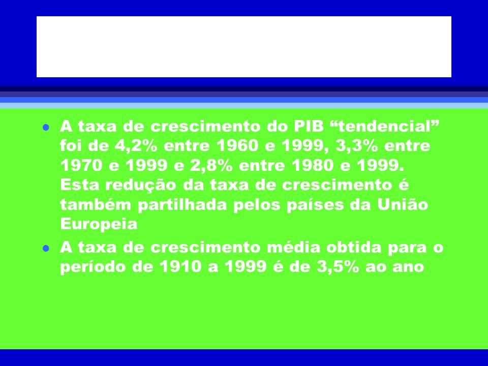 PIB tendencial e processo de convergência para a UE l A taxa de crescimento do PIB tendencial foi de 4,2% entre 1960 e 1999, 3,3% entre 1970 e 1999 e