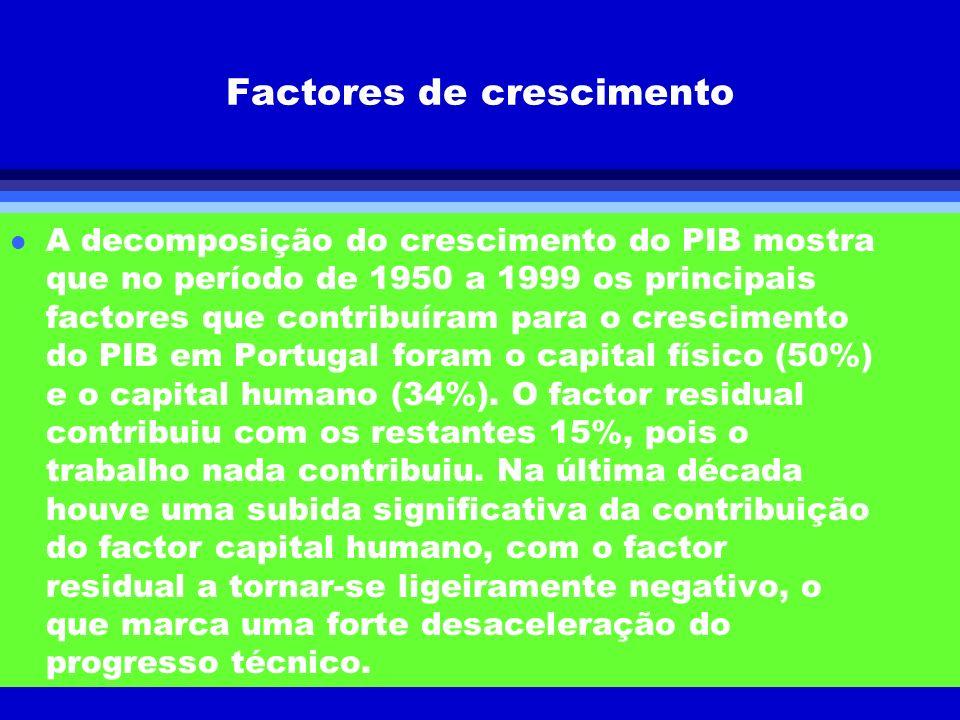 Factores de crescimento l A decomposição do crescimento do PIB mostra que no período de 1950 a 1999 os principais factores que contribuíram para o cre