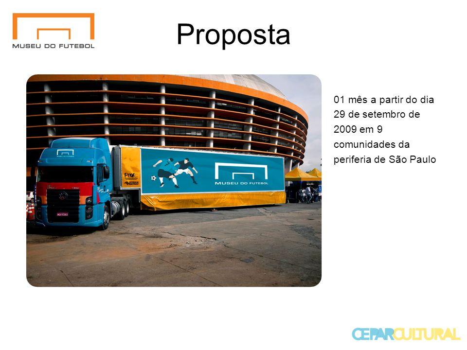 Proposta 01 mês a partir do dia 29 de setembro de 2009 em 9 comunidades da periferia de São Paulo