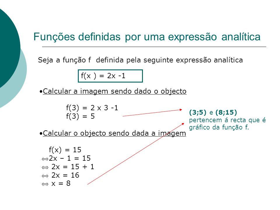 Funções definidas por uma Tabela D f = {1;2,3;4} D f = {4;8;12;16} Objectos: 1;2,3;4 Imagens: 4;8;12;16 Variável independente: Lado do quadrado Variáv