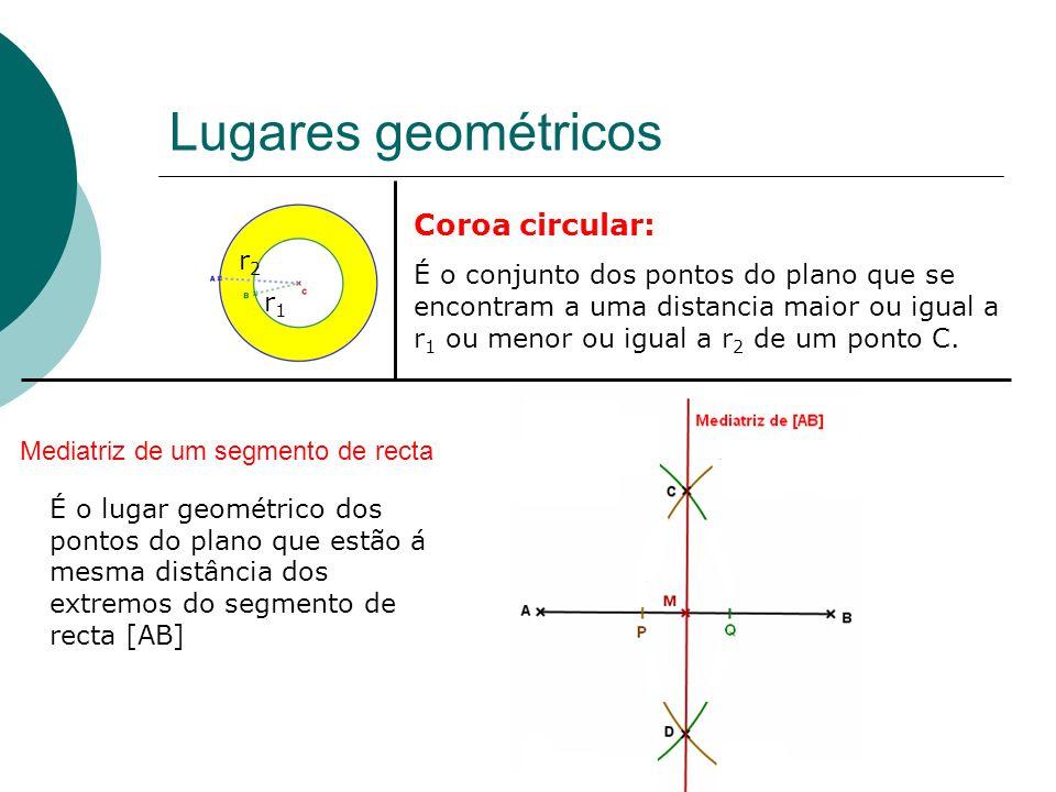 Lugares geométricos Uma circunferência é o lugar geométrico dos pontos do plano que são equidistantes de um ponto fixo chamado centro da circunferênci