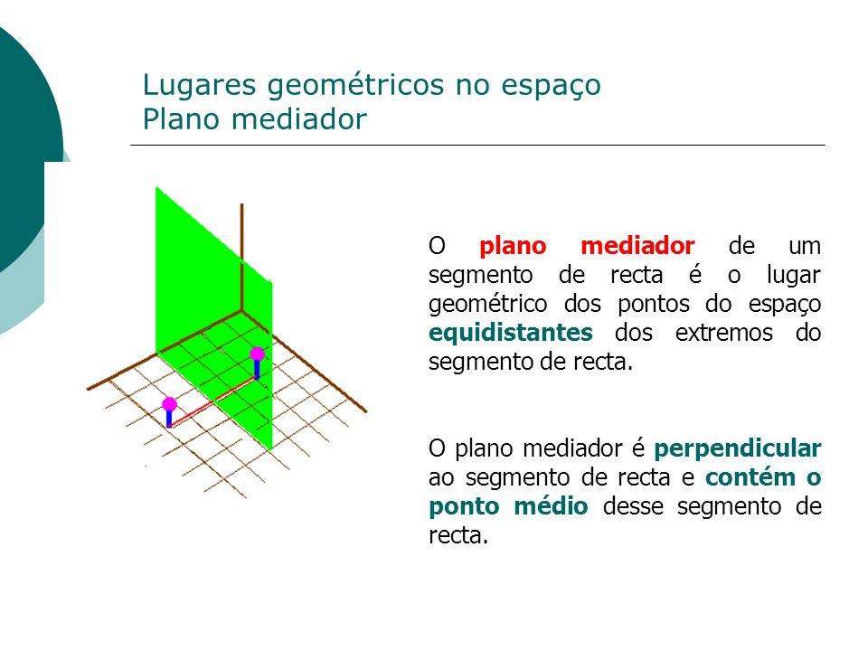 Lugares geométricos no espaço Superfície esférica e esfera Ao lugar geométrico dos pontos do espaço equidistantes de um ponto fixo chamado centro, dá-