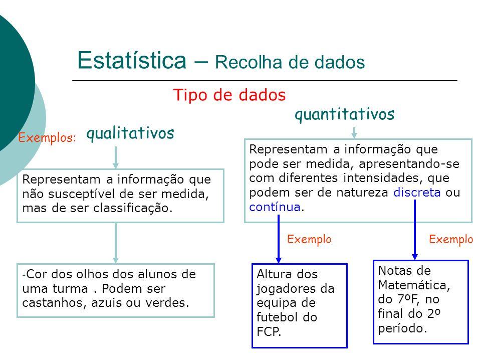 Estatística oRecolha de dados oTabelas de frequências oGráficos oMedidas de tendência CENTRAL