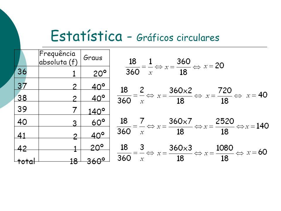 Pictograma = 1 aluno Estatística - Pictograma