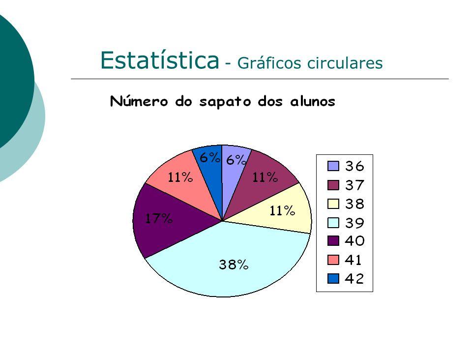 Estatística - Gráficos circulares Frequência absoluta (f) Graus 20º 40º 140º 60º 360º 36 37 38 39 40 total 41 42 1 2 2 7 3 18 2 1 40º 20º