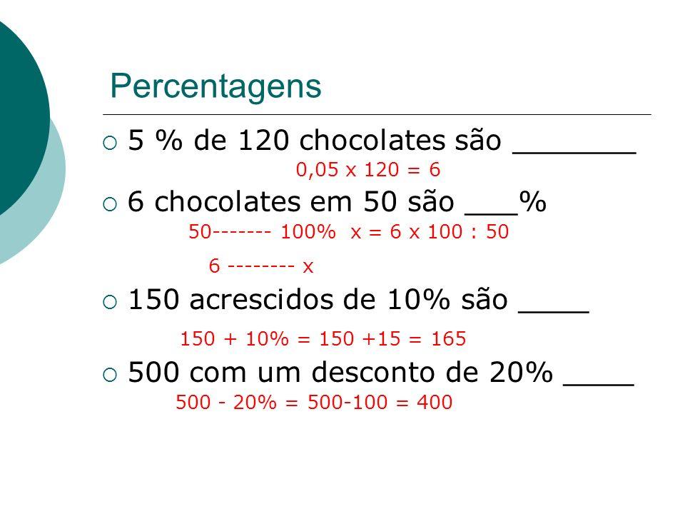 Preço (em ) n.º iogurtes 123 O,5 1 1,5