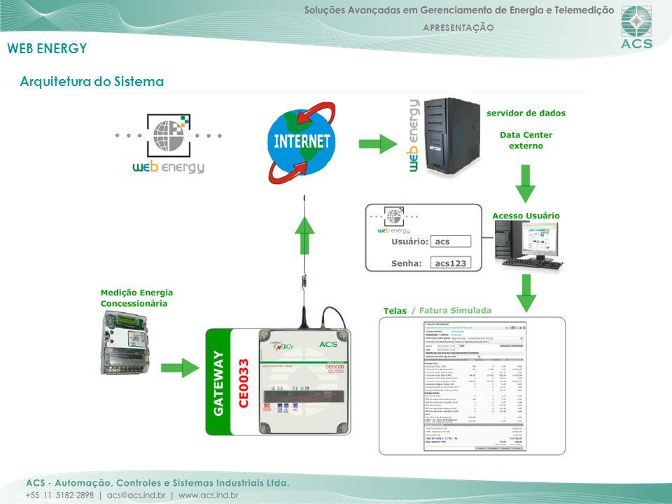 APRESENTAÇÃO 16 Arquitetura do Sistema WEB ENERGY