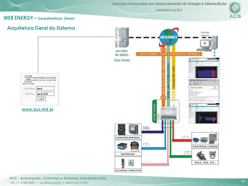 APRESENTAÇÃO 17 Arquitetura Geral do Sistema www.acs.ind.br WEB ENERGY – Características Gerais