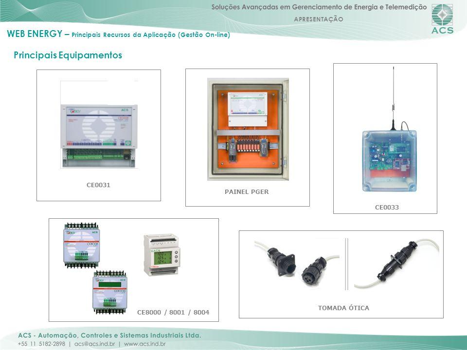 APRESENTAÇÃO 18 TOMADA ÓTICA CE0031 Principais Equipamentos WEB ENERGY – Principais Recursos da Aplicação (Gestão On-line) CE0033 PAINEL PGER CE8000 /