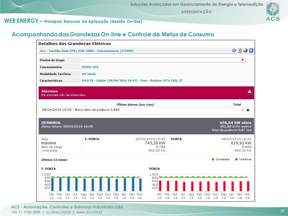 APRESENTAÇÃO 22 Acompanhando das Grandezas On-line e Controle de Metas de Consumo WEB ENERGY – Principais Recursos da Aplicação (Gestão On-line)